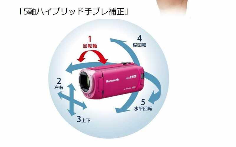 Panasonic HC-W580M 32GBビデオカメラのスペック
