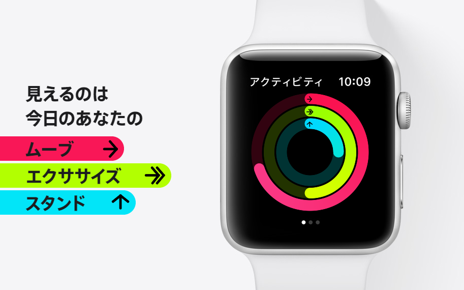 Apple Watch Series 3スマートウォッチのスペック
