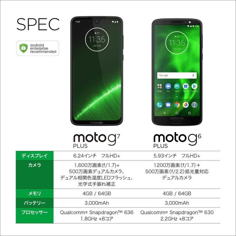 モトローラ Moto G7 Plusスマートフォン(SIMフリー)のスペック