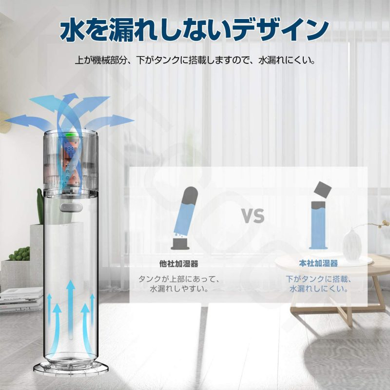 KEECOON KC-MH-803加湿器のスペック